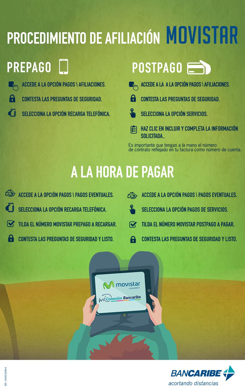 Inforgrafia-Pago-Movistar-940X1498 px