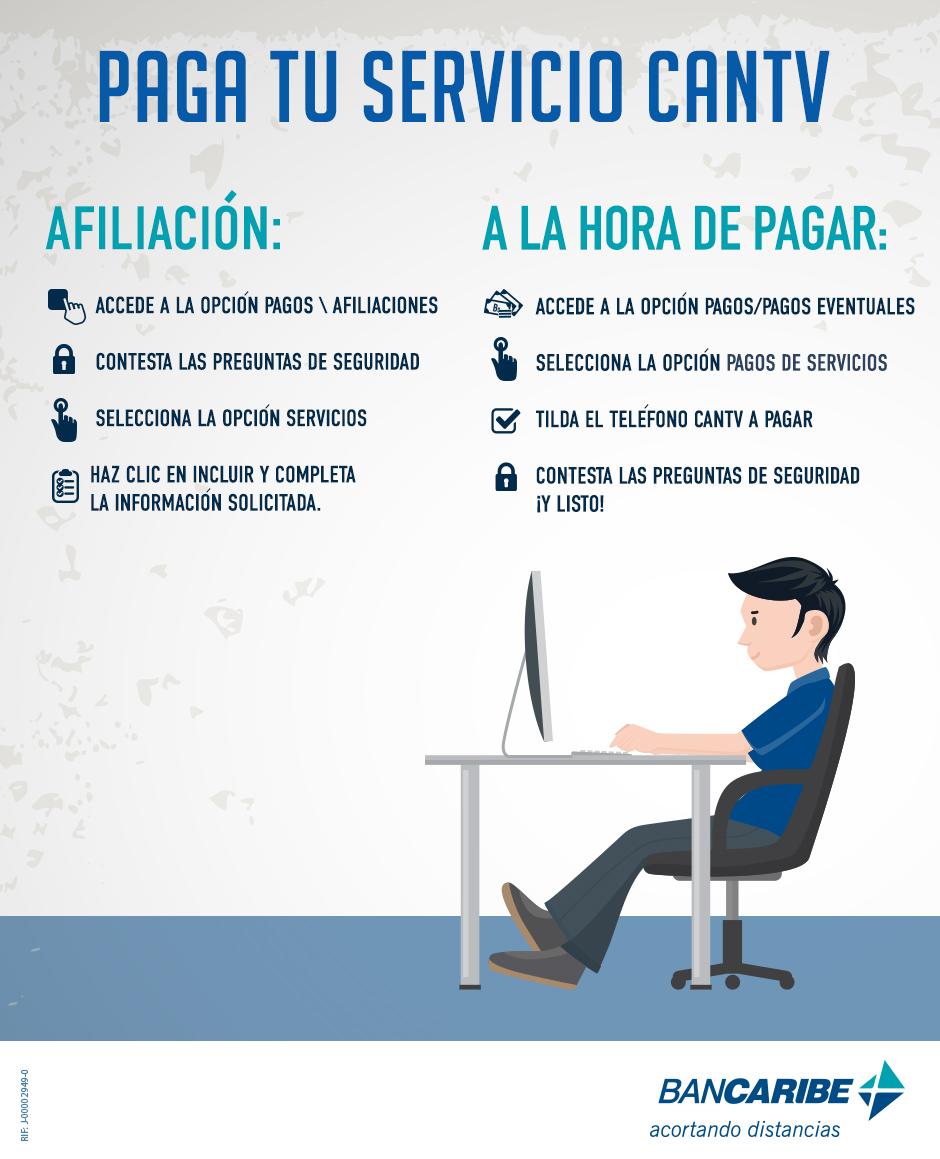 Infografiia-Pago-CANTV940X1159px