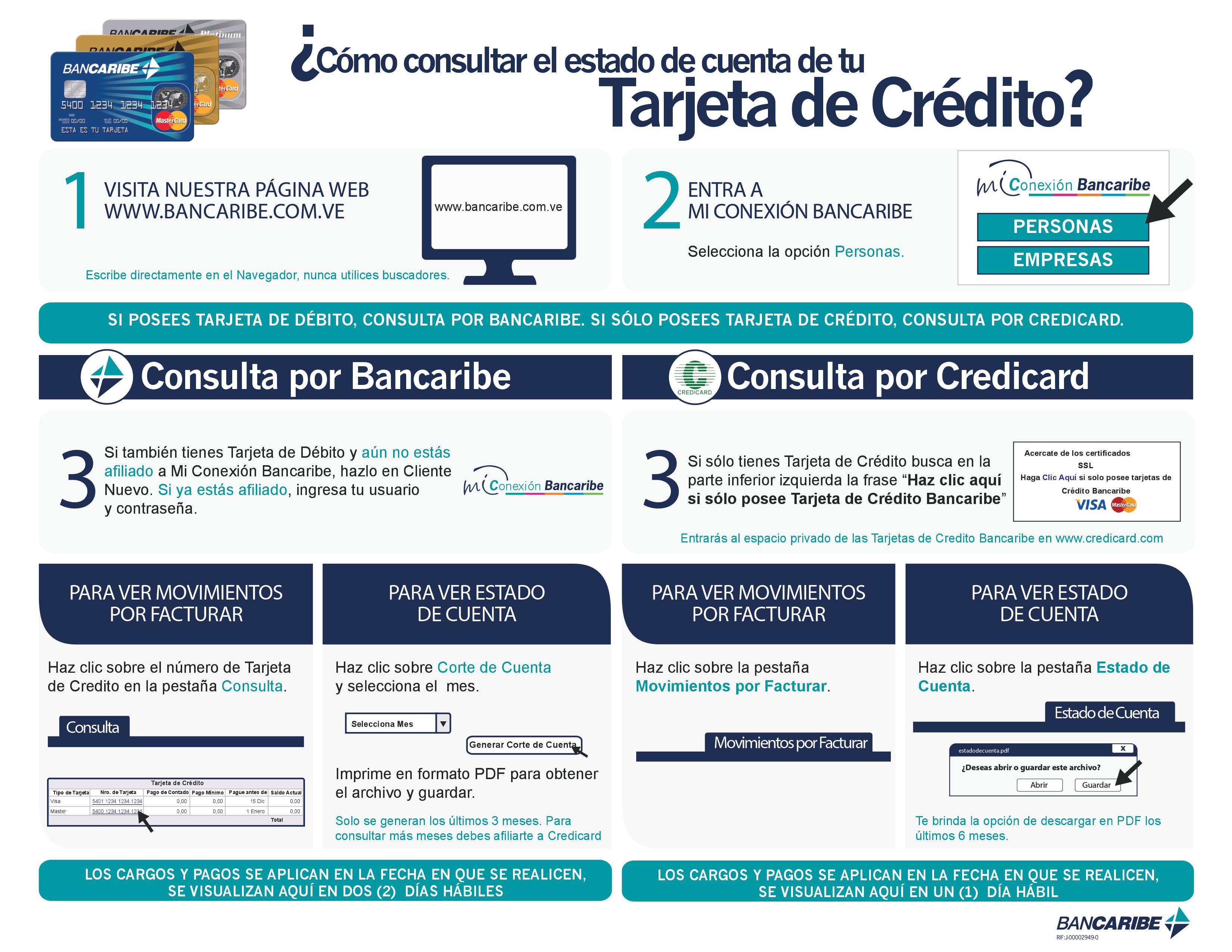 Cómo consultar el estado de cuenta de tu tarjeta de crédito